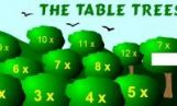 Try the Table Trees